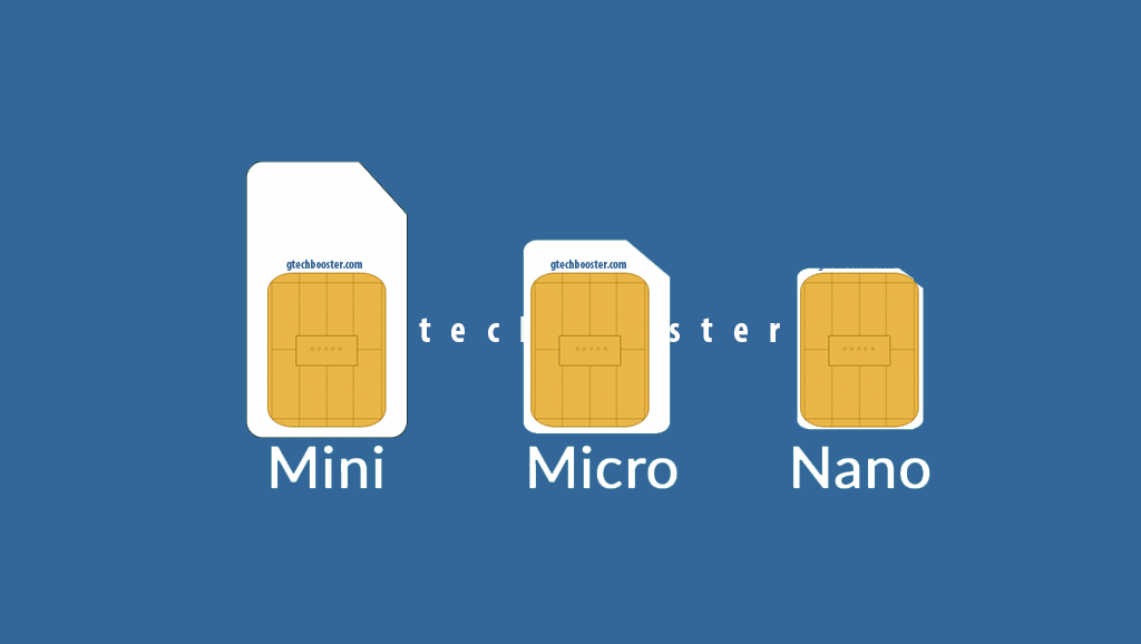 Simcard, SIM, Subscriber Identifier Module, Subscriber Network, Telco
