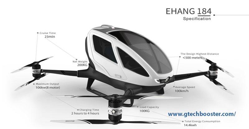 Avis Corner: The World's First Autonomous Air Vehicle
