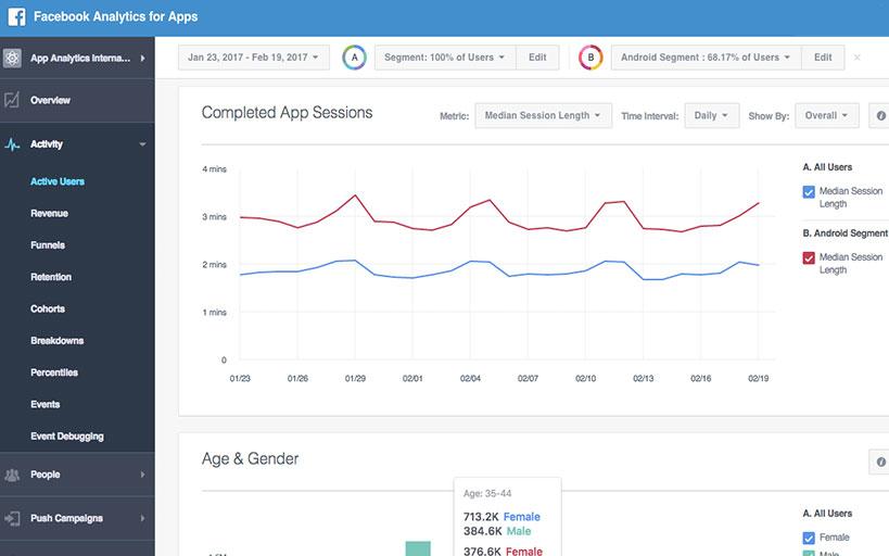 Facebook Analytics tool is going away soon
